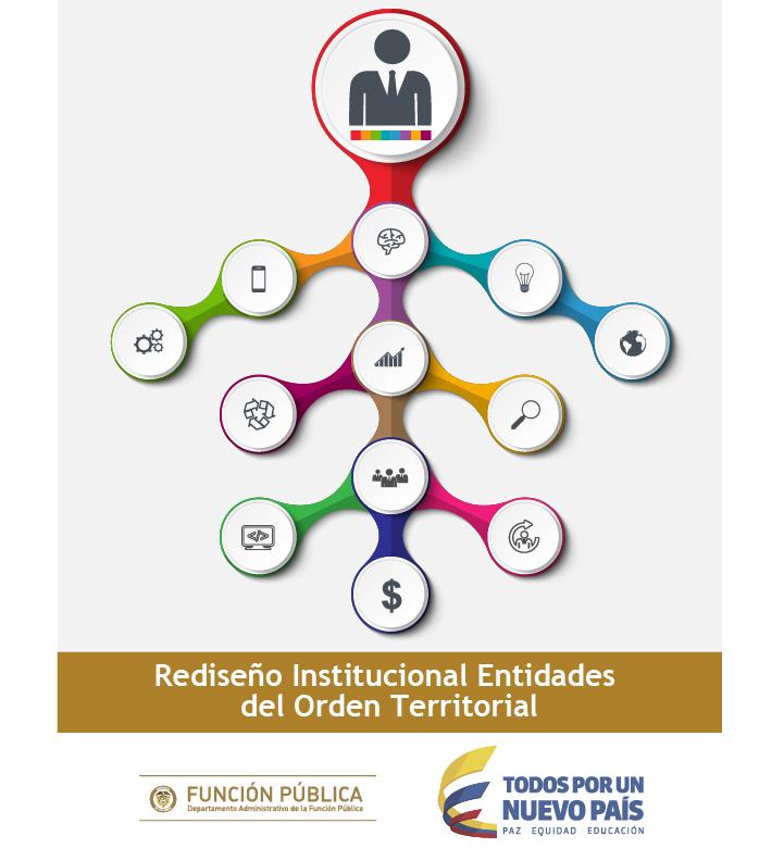 Guía Rediseño Institucional Entidades del Orden Territorial