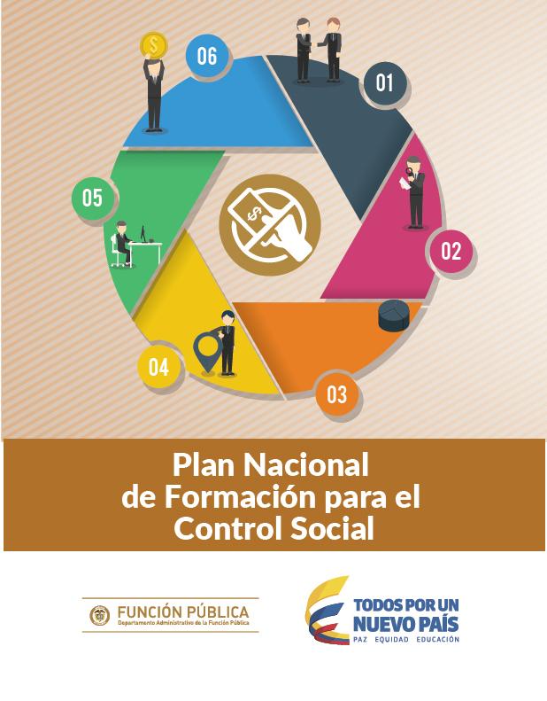 Plan Nacional de Formación para el Control Social