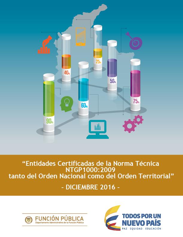 Reporte de entidades certificadas en la Norma Técnica NTCGP1000:2009 Diciembre 2016